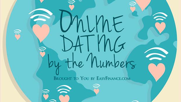 Das perfekte Online Dating Profil für Männer vom Online Dating Coach!